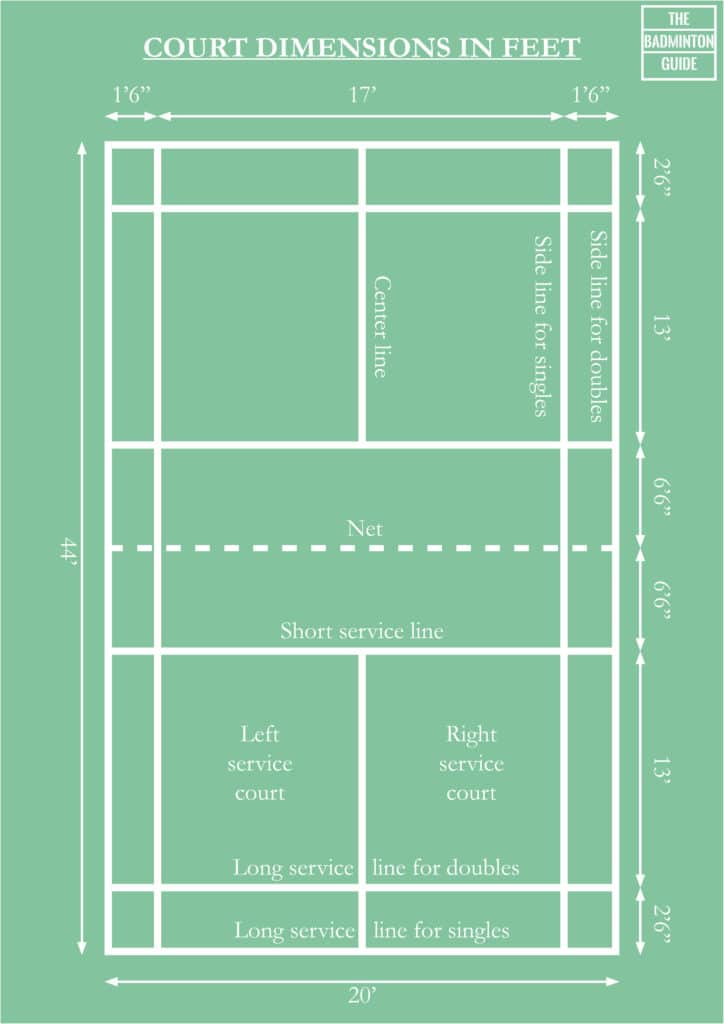 Badminton court measurements in feet