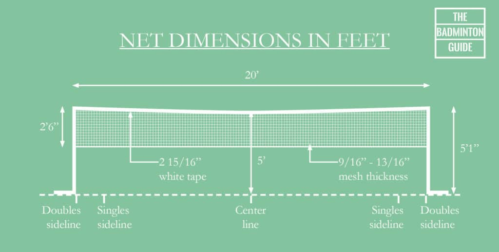 Badminton net dimensions in feet